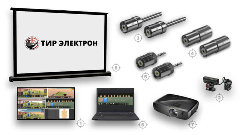 интерактивный тир для гто и образования ТИР ЭЛЕКТРОН